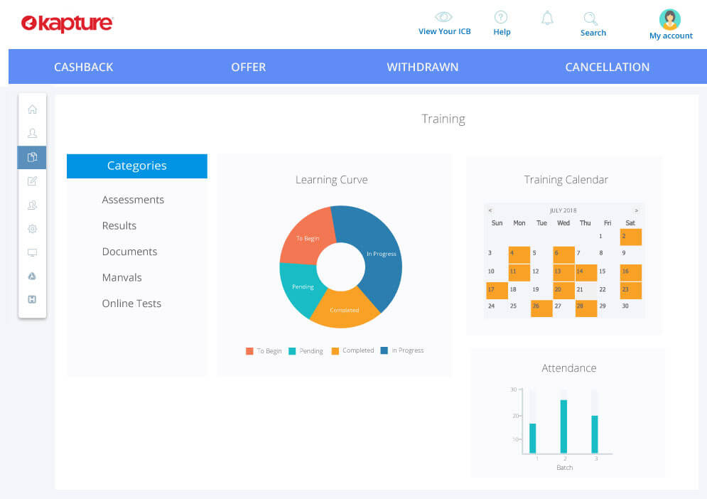 Knowledge Management System Dashboard