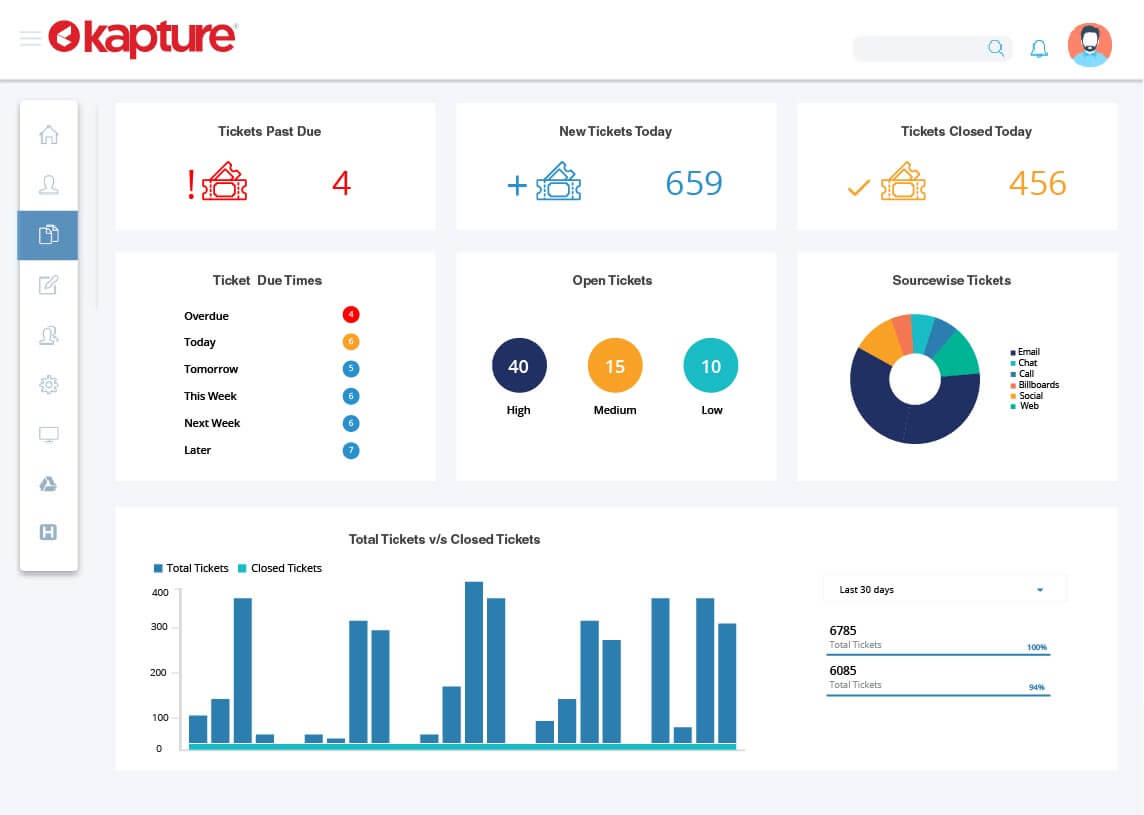 CRM Reporting Tools