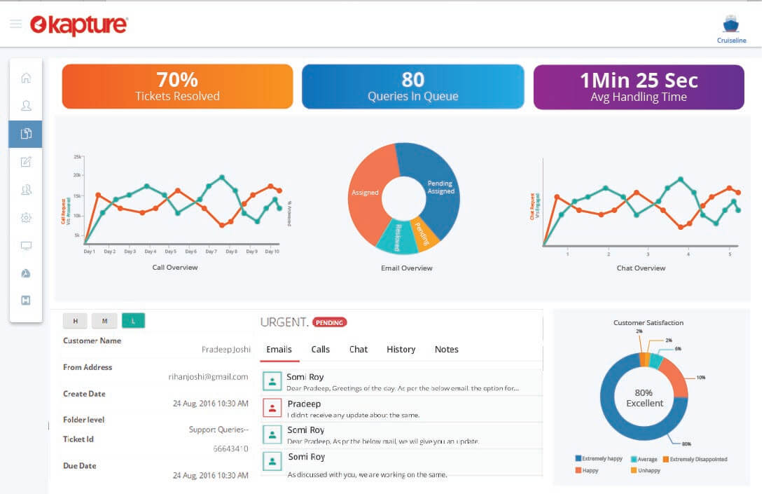 Status-Wise CRM Reports