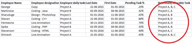 Schedule Work - CRM