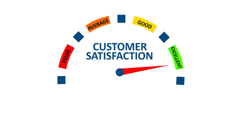 Customer Satisfaction doesn't Guarantee Positive Reviews