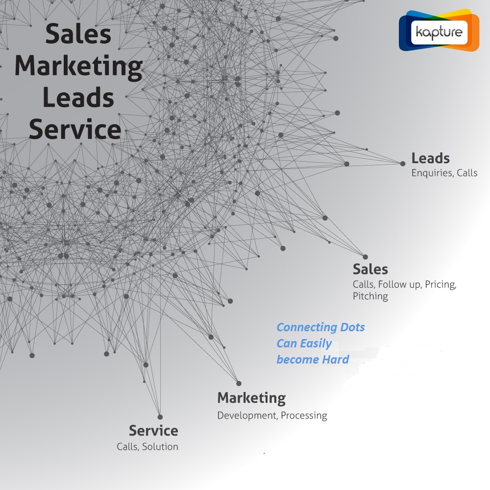 Sales Marketing Leads Service