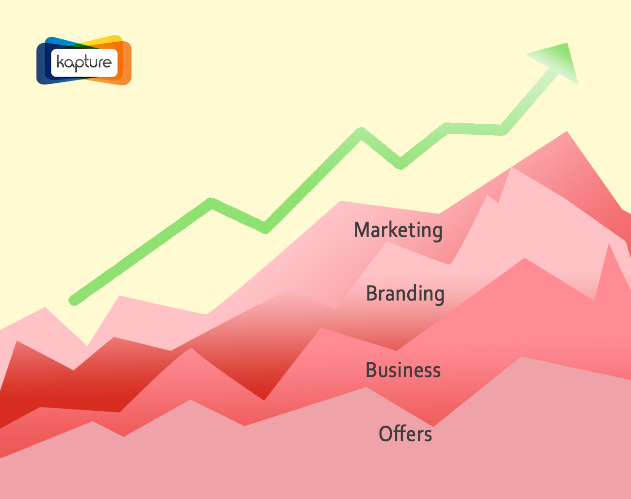 Marketing expenditure analytics- Kapture CRM