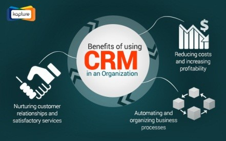 CRM costing explained and simplified – Taking the right decision