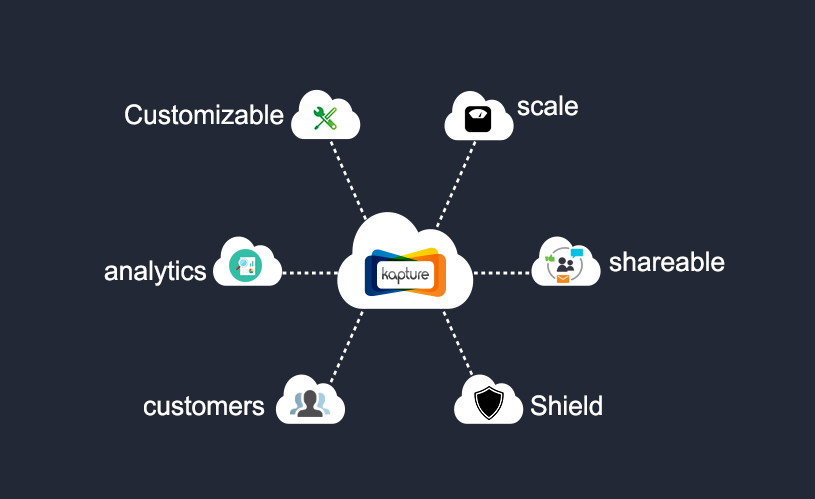 Six Significant Cloud Kapture CRM