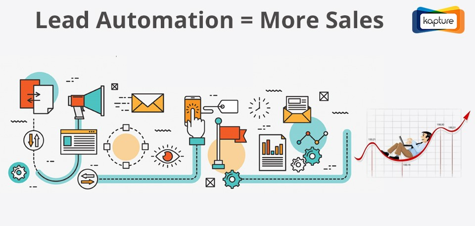 How Lead Automation brings more Sales?