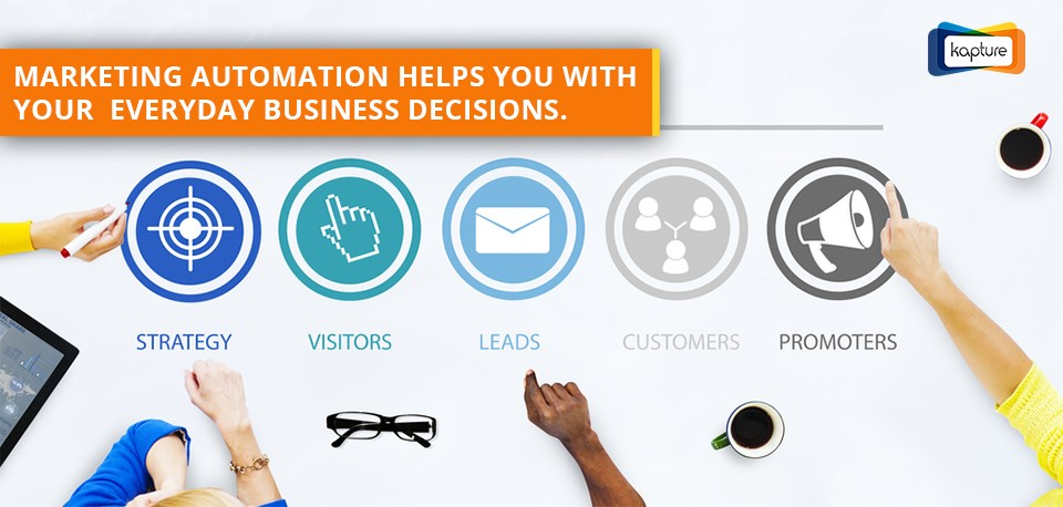 How to utilize marketing automation for everyday business decisions?