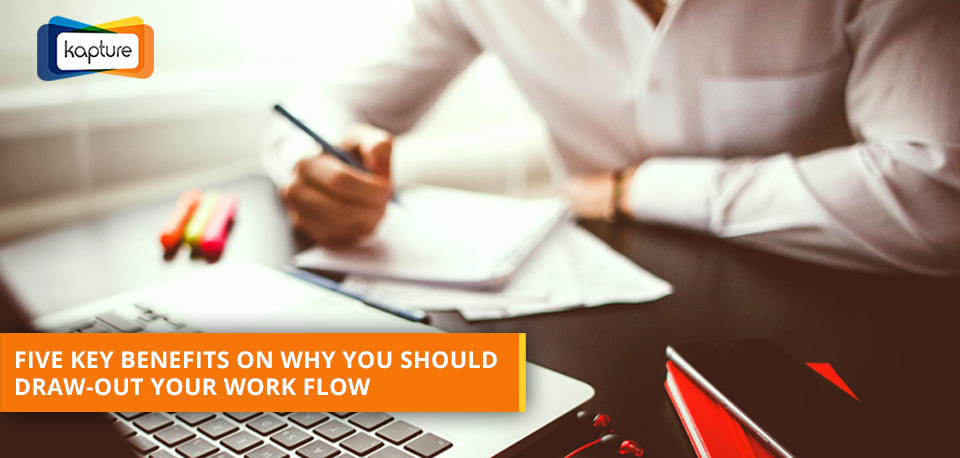 Should you draw-out your work flow? Four key benefits showing that you should