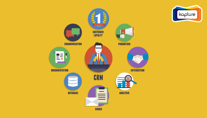 evaluation of customer relationship management