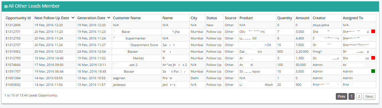 Logistics software Dashboard