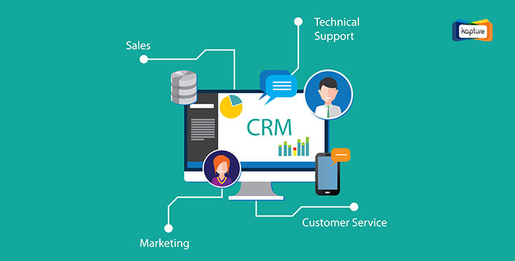Five Incredible CRM software Benefits that you never considered Before