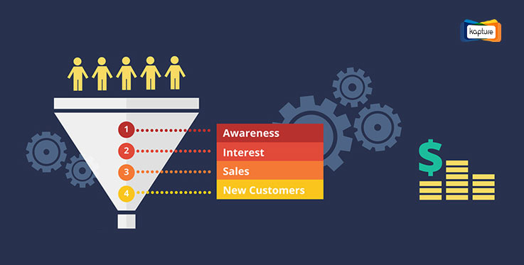 Sales Funnel with CRM Software