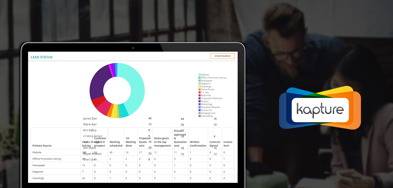 Top 5 service CRM tools for better management of customer database