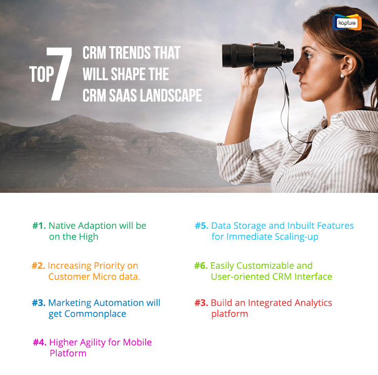 Top 7 CRM Trends that will shape the CRM SaaS Landscape