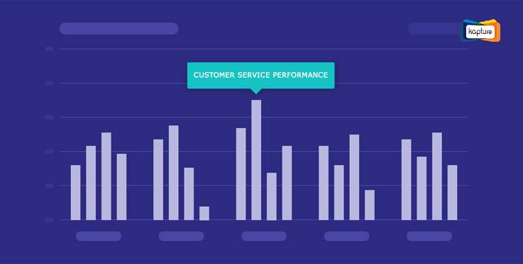 顧客サービスのパフォーマンス