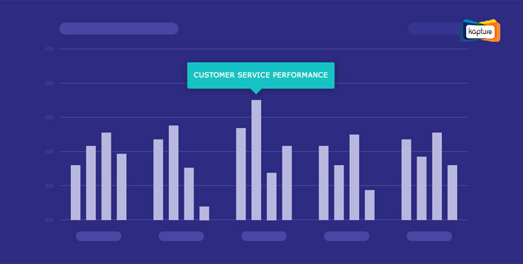 Five irrefutable Metrics to evaluate your Customer Service Performance
