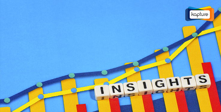 Don't stop with Big Data; what about big Insights?