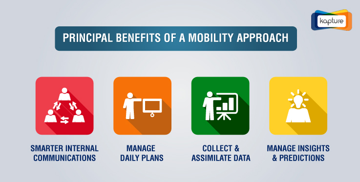 Benefits of mobile sales app