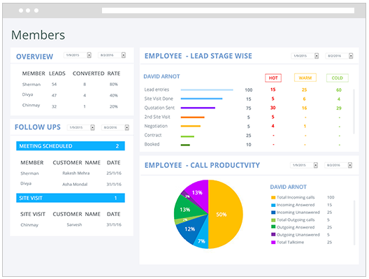 Sales CRM dashboard