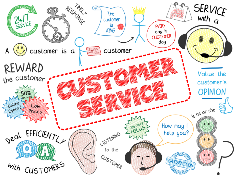 Customer service employee selection