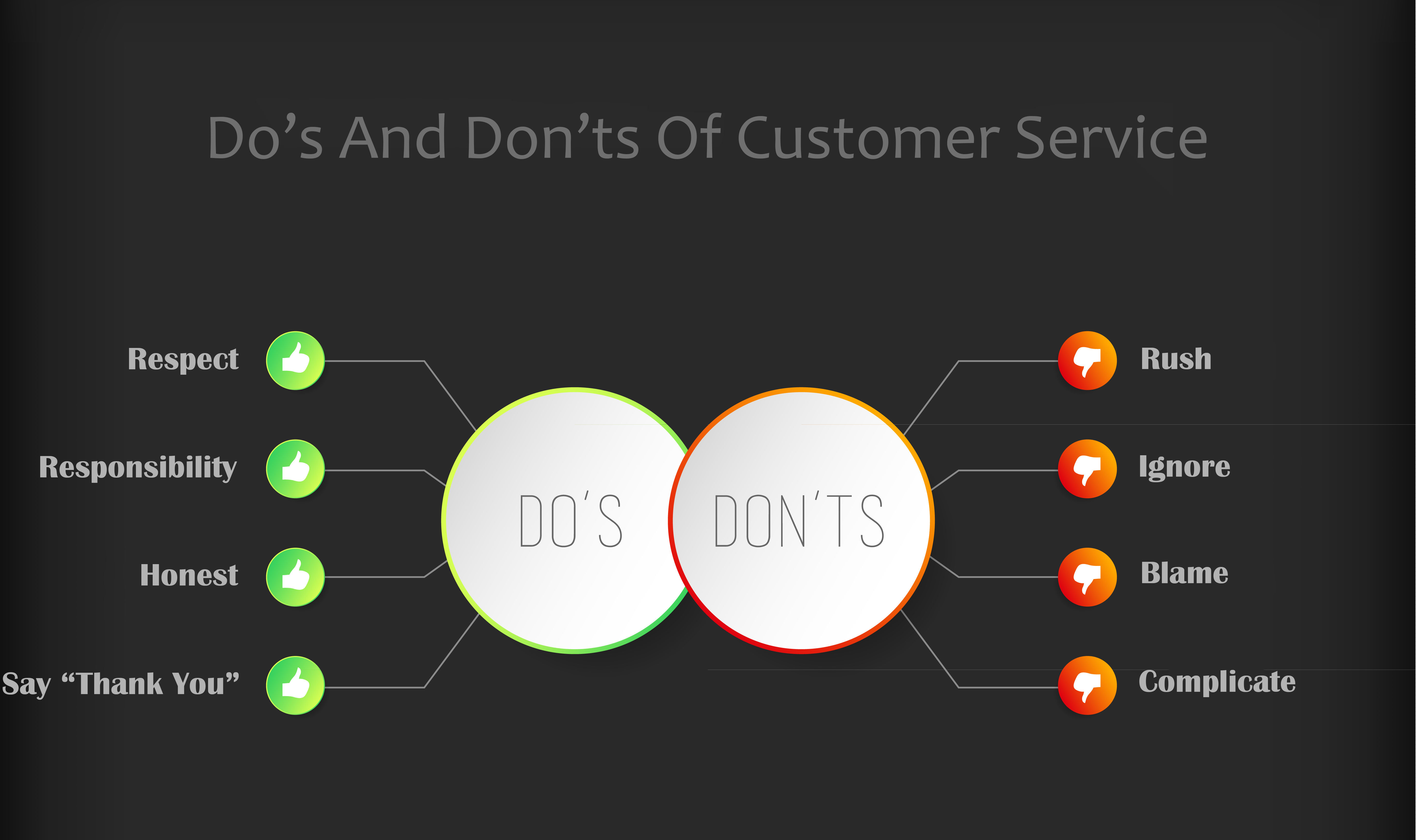 Do's And Don'ts Of Customer Service1