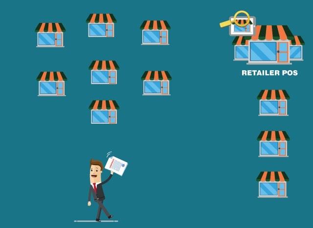 distribution réseau pour-marché pénétration efficace