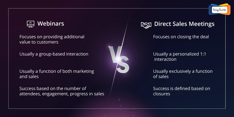 webinars-vs-direct-meetings-a-side-by-side-comparison