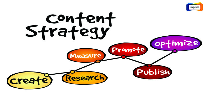 effective-inbound-marketing-strategy