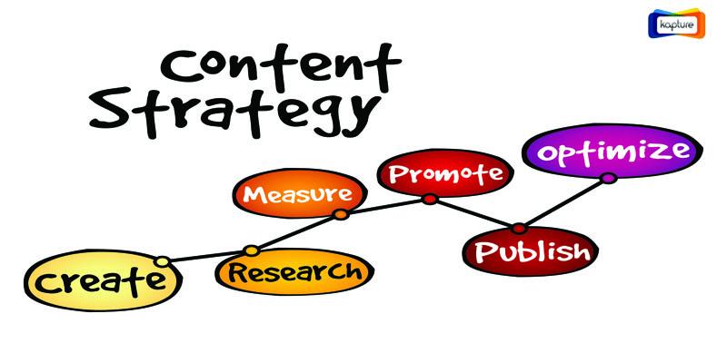 effective-inbound-marketing-strategy