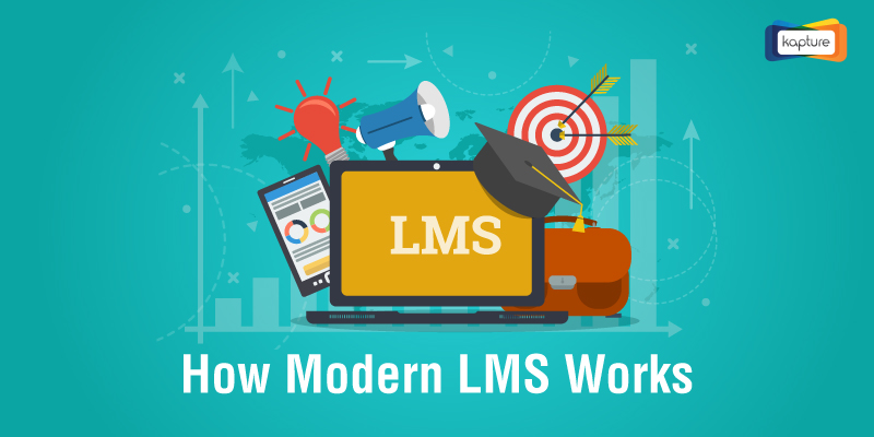 How Modern Learning Management System Works [Infographic]