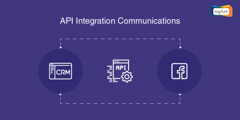 api and integration strategy