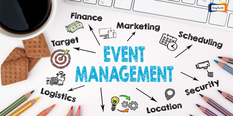 importance of event in marketing