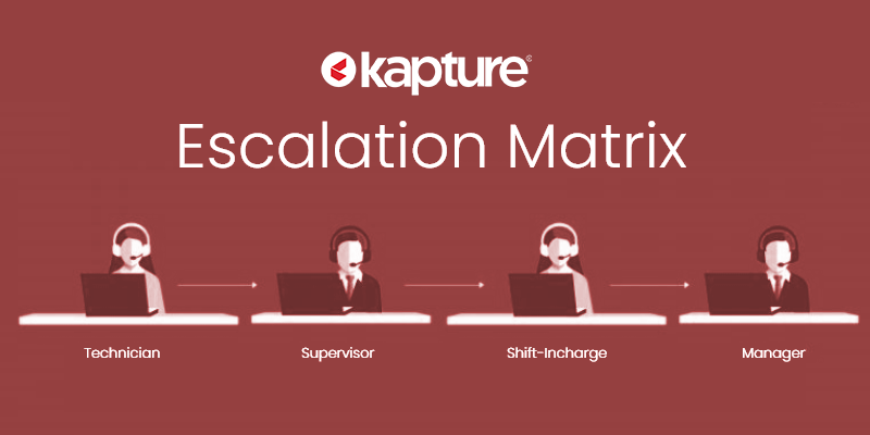 Ultimate guide to designing a B2B and B2C Escalation Matrix