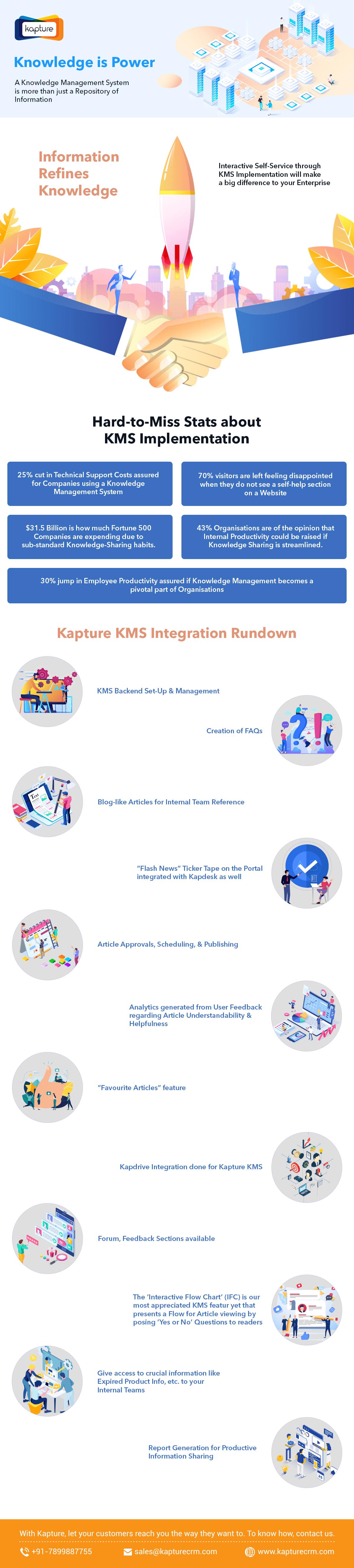 infograpic-2018-kapture-image-min