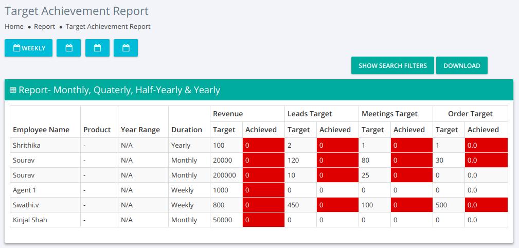 target-achievement-report