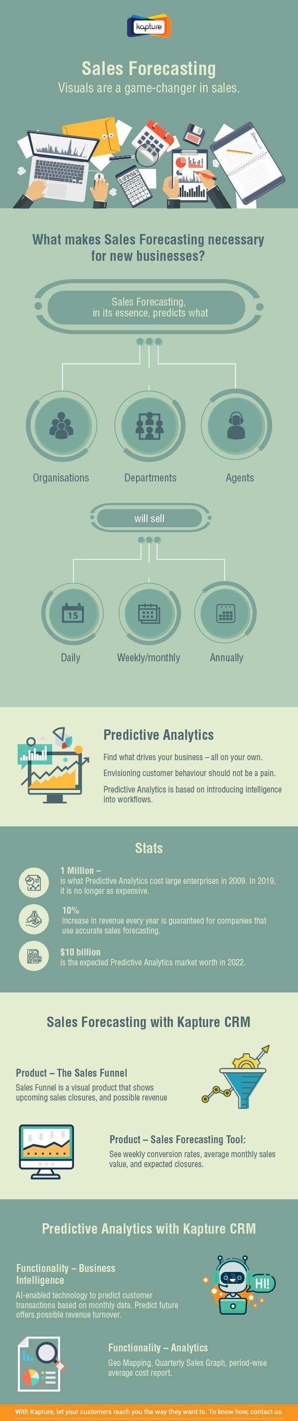 sales-forecasting-01