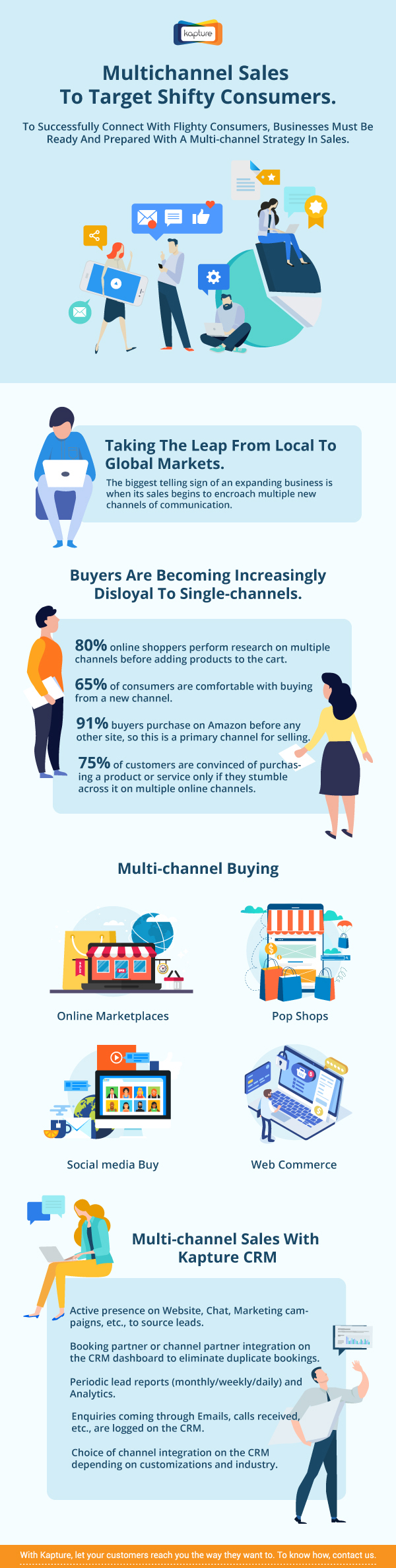 A multichannel sales CRM connects you with customers across several verticals so that you can successfully sell to a global market. Learn more about multichannel sales in this infographic.