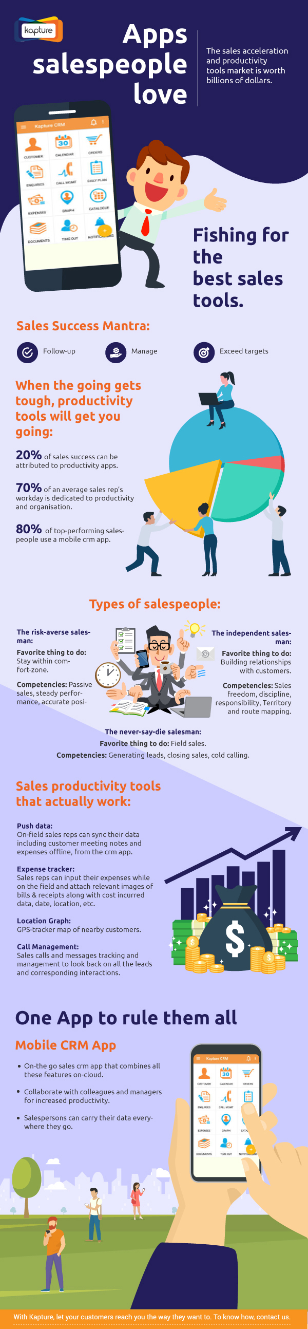 Salespeople need productivity tools to stay organised and manage everyday sales tasks. Learn more about the ultimate mobile crm app that combines all sales productivity tools, in this infographic.