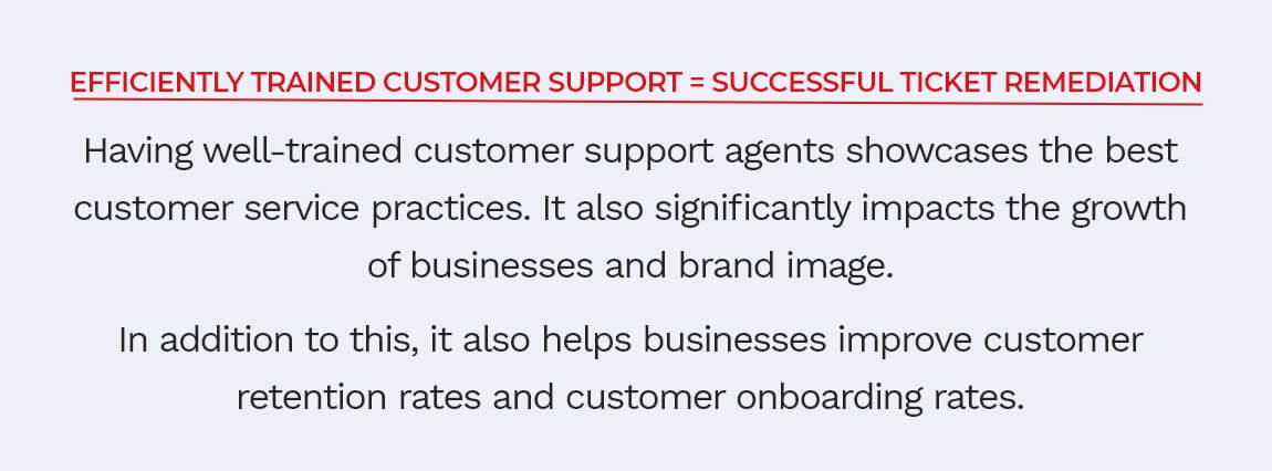 Well-trained customer support agents helps Builds a positive brand image
