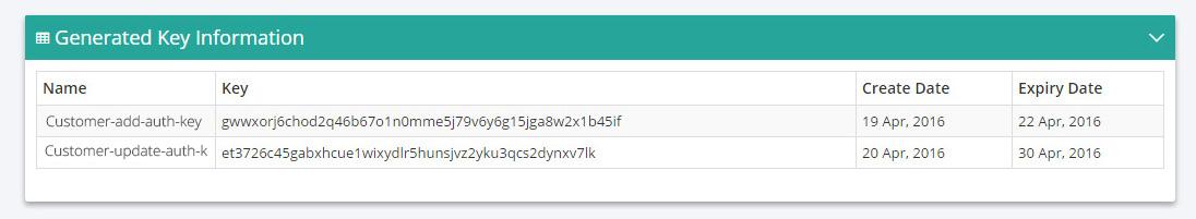 API Authentication 2