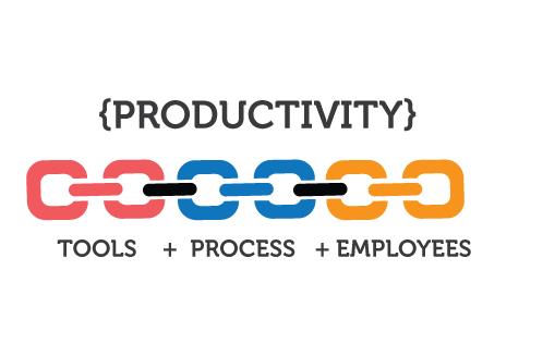 CRM Business Productivity Tool
