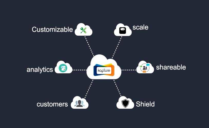Six Significant Cloud Kapture CRM