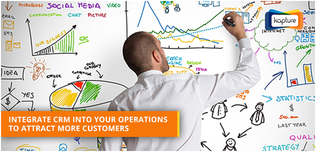 CRM Centric Integrated Approaches