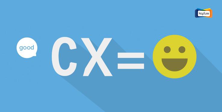 Determine the CX