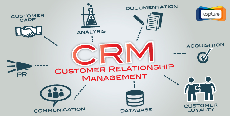 CRM software in e-commerce
