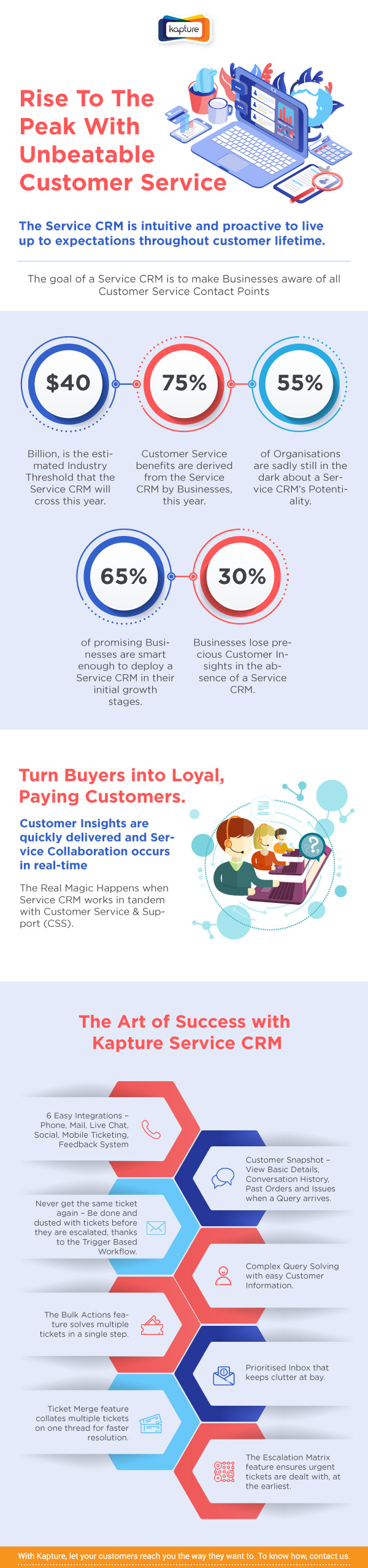 A Service CRM is your ticket to providing high quality customer service to clients from start to finish. Find out how a Service CRM is a unique solution and how Kapture has managed to elevate it to an advanced Industry-ready system.
