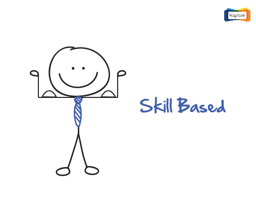 Skill Based
