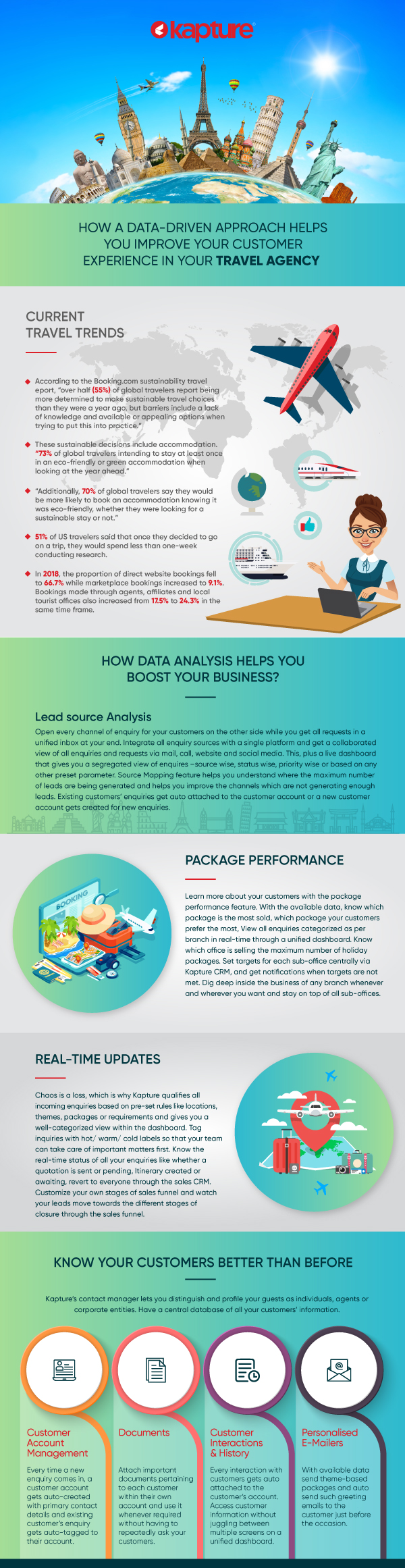 How a Data Driven Approach Helps You Improve Your Customer Experience In Your Travel Agency